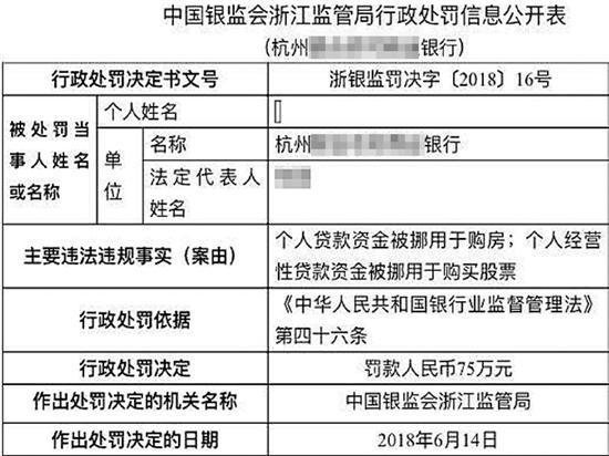 中国银行保险监督管理委员会官网上公布的行政处罚信息。
