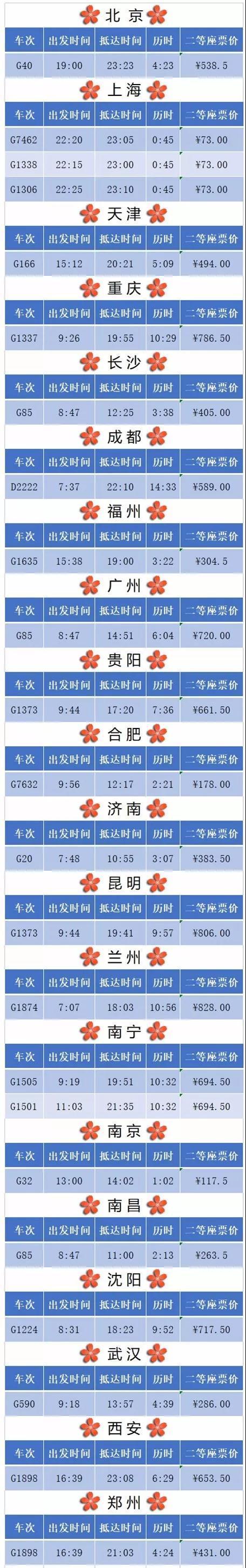 (部分车次并非任何日期都开行,具体车次、时间请以12306官网为准。)