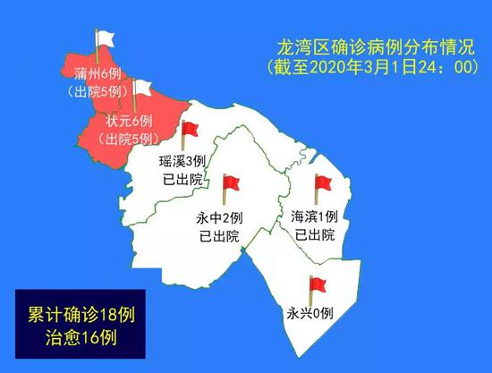 龙湾区疫点分布及预计解除时间