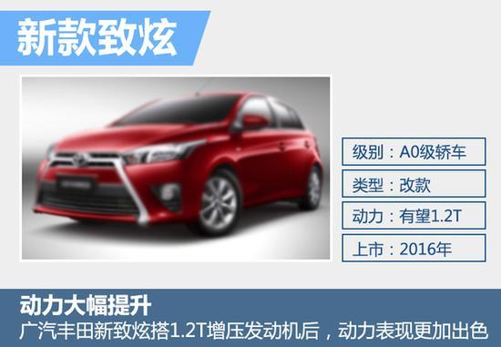 广汽丰田2016年推3款新车 新致炫将上市高清图片