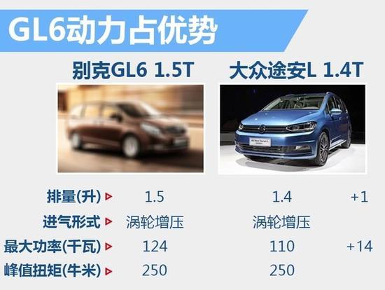 别克GL6上市后将主要与大众途安和-别克第二款MPV曝光 搭小排量增
