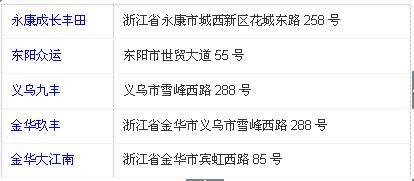 粉爱卡罗拉来袭 华东区域D-4T深度对比试驾会