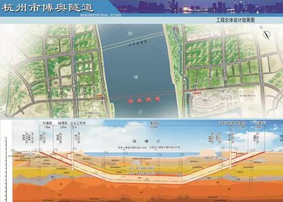 杭州地铁线网中的骨干线,实现西湖区域,城站火车站,萧山机场和大江东