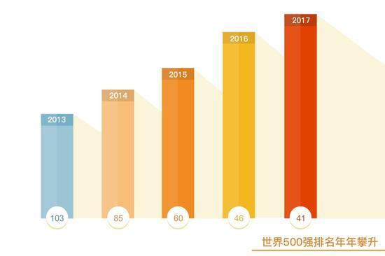 8月2日,在中国北京发生的一件事情,再次引发了人们对未来汽车世界的全新思考。