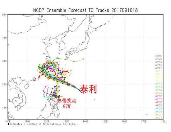 "▲NCEP集合预报11日02时预测的1718号台风""泰利""和热带扰动97W后期路径"