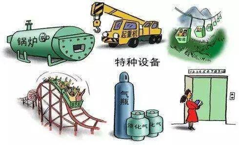 图为特种设备漫画  浙江省质监局提供