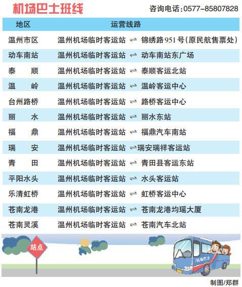 选择自驾、公交、机场巴士任何一种交通方式去往T2航站楼,均可直达。