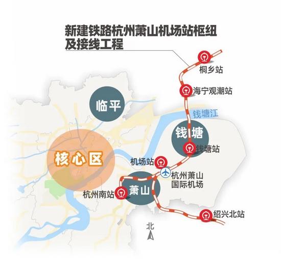 4年后可能到杭州萧山来坐飞机 途经机场的高铁要来了