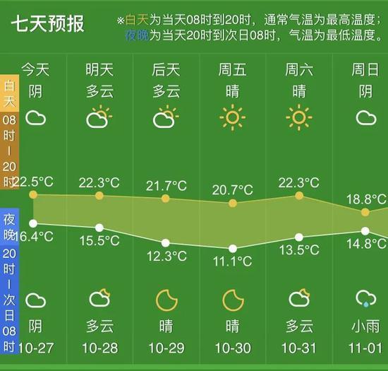 冷空气来袭北方已经开始下雪 杭州今天晚上会受影响