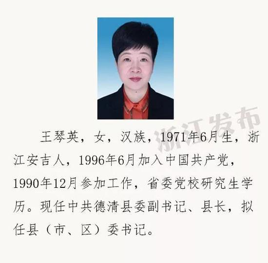 浙江省拟提拔任用省管领导干部任前公示通告(图)