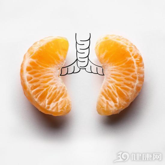 女性肺癌的发病率高——问你一声怕不怕