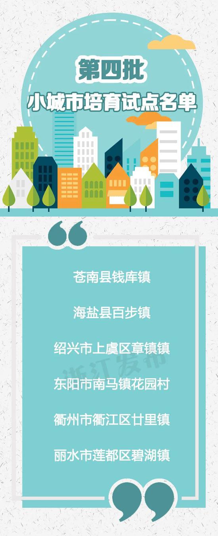 浙江第四批小城市培育试点名单公布 将获更大管理权限