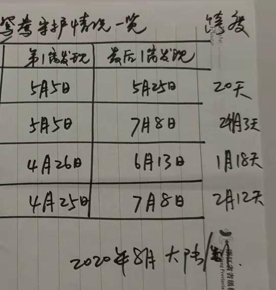 大陆纪录的2017年至2020年鸳鸯宝宝出生时间