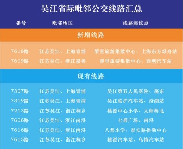 吴江现有毗邻省际公交线路。青浦区新闻办 供图