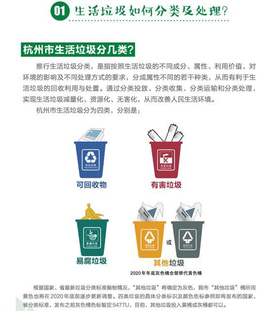 杭州生活垃圾分类简化细分表公布 赶紧收藏(图)