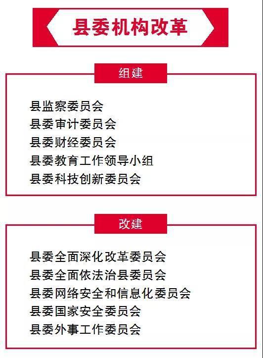 绍兴新昌县机构改革方案发布 设置县级党政机