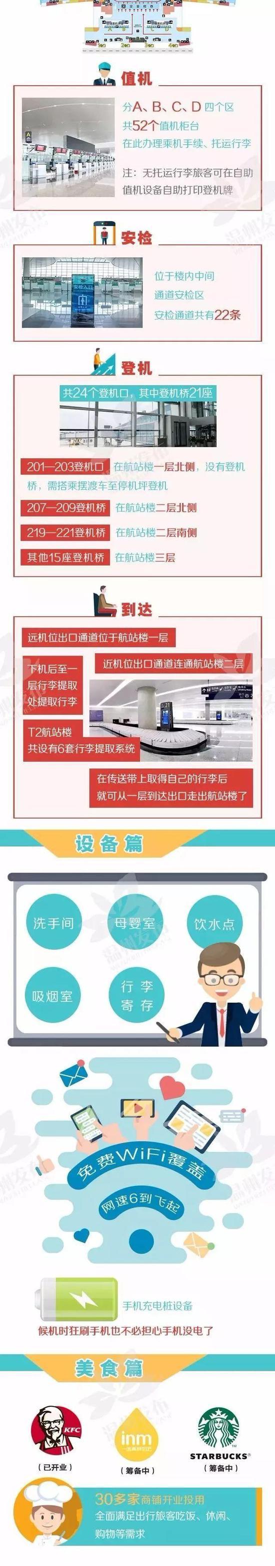 (原标题《温州机场T2航站楼启用!一张图带你看懂出行全攻略》。编辑杨云峰)