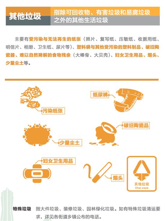 生活垃圾分类简化细分表