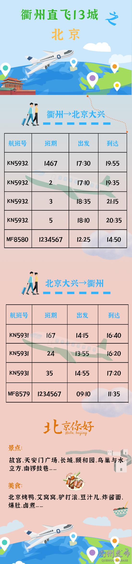 衢州直飞13个城市 最新最全航班以及旅行攻略在此