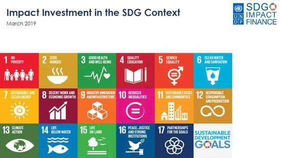 可持续发展目标 | 图片来自演讲PPT