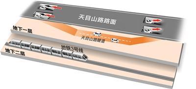 杭州最市中心的一条隧道 东接环北隧道西到绕城西线