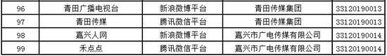 (来源:浙江省委网信办)
