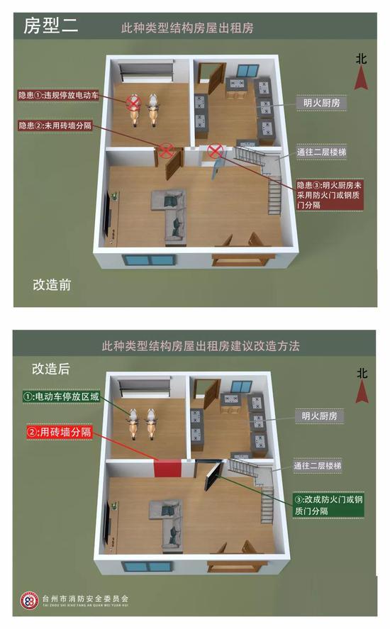 房型三:一楼夹层为明火厨房的出租房(参考改造方案)