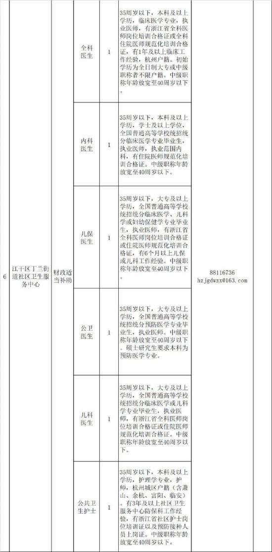 最新招聘 杭州江干多家事业单位要招人10月10日起报名