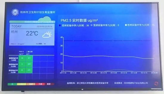 """校园里显示实时数据的显示屏。 来源:""""杭州发布""""公号"""