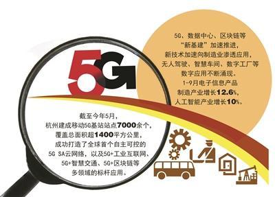 加速推进数字应用涌现 杭州数字经济发展再上新台阶