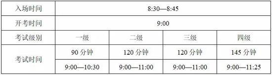 口试(9月15日下午至16日)