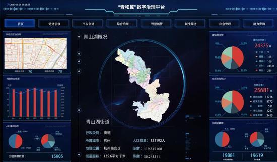 公布首批国家数字乡村试点地区名单 杭州一地入选