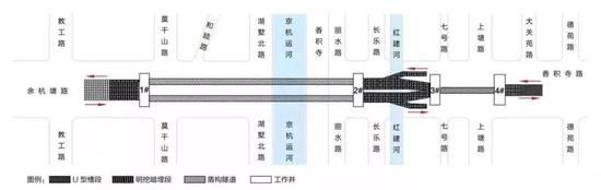 盾构隧道平面示意图