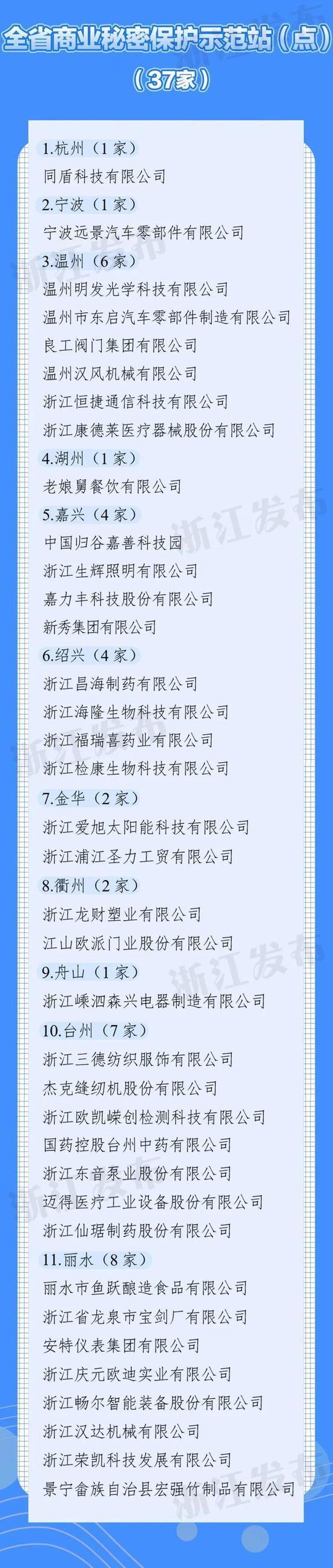 图片来源:浙江发布