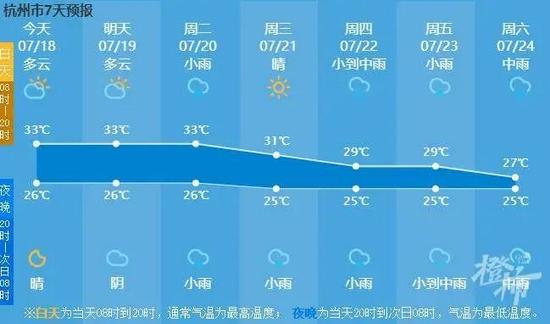 从目前烟花的台风路径来看 浙江人民得绷紧神经了