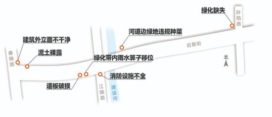 滨江启智街上的问题全部解决了