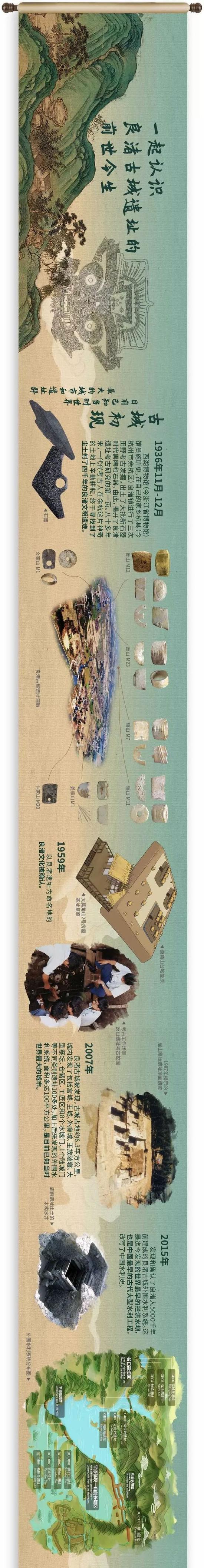 中华五千年文明的伟大实证——良渚古城遗址申遗成功