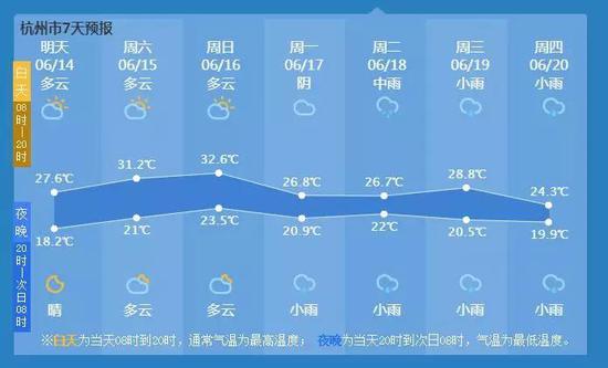没有梅雨不好吗?