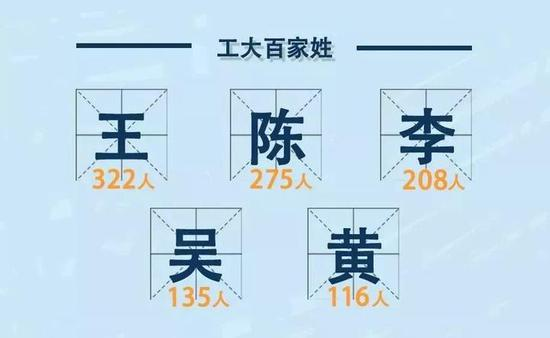 浙江理工大学