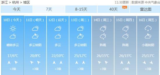 △数据来源:中央气象台