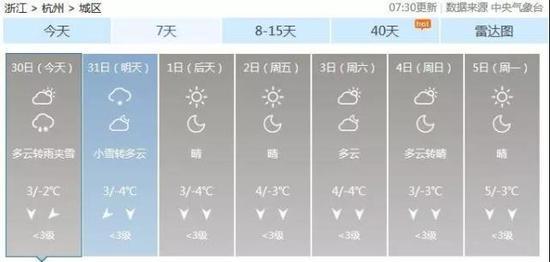 杭州8家医院雪天摔跤报告