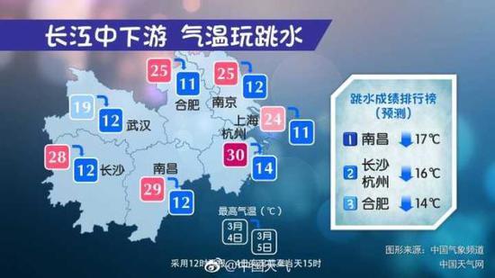 (图片来源中国天气)