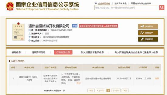 """国家企业信用信息公示系统显示的""""启橙""""被处罚信息"""