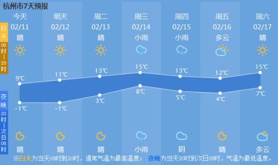 不过,对江南区而言,仅仅是个春天体验游,然后继续冬天。