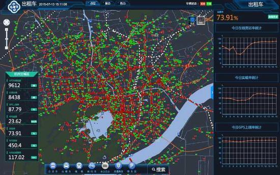 杭州市公安局《大数据背景下的城市交通治堵模式变革》