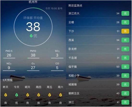 近几日的杭州空气质量,数据来源:环保部