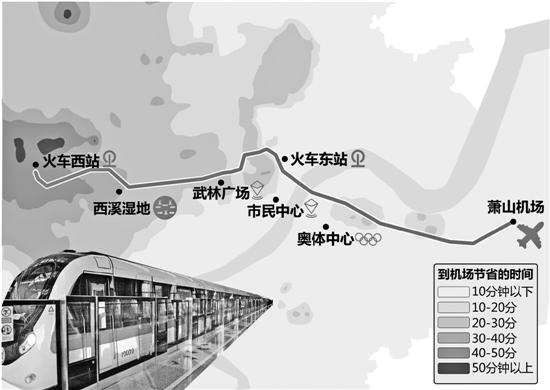 预计机场轨道快线开通后,各区域到机场能节省的时间。