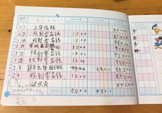 杭州二小学小学生晒库存:记年级打理小金账本收支工作总结2013图片