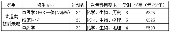 中医药大学三位一体招生章程