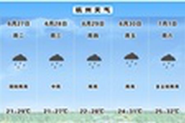 杭州今天暴雨按下暂停键 周三又有一场大雨到暴雨